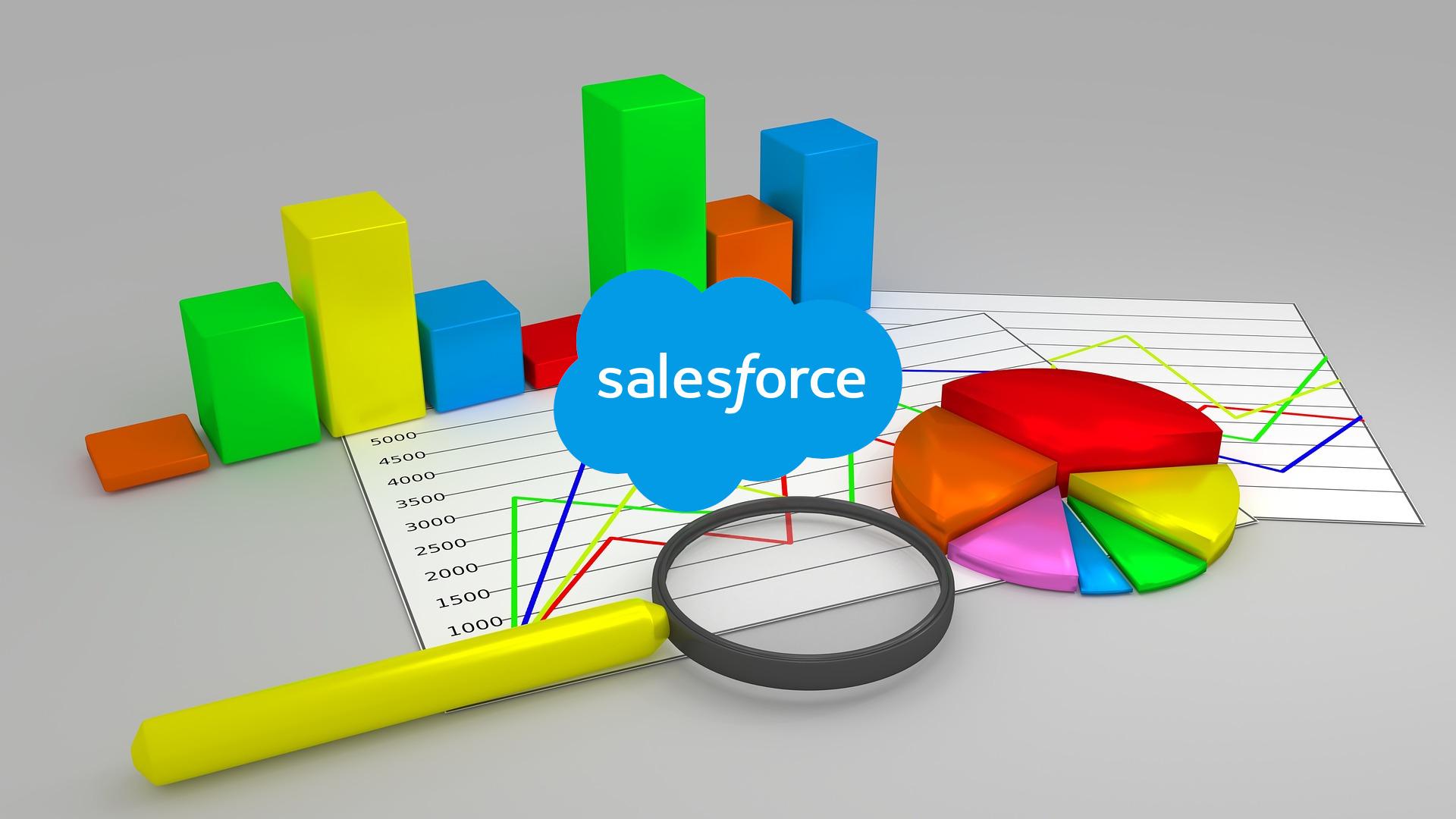 【Salesforce】カスタムレポートタイプの作り方