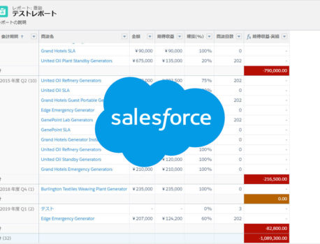 【Salesforce】条件付き書式